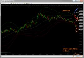 Market-Pressure-Historical