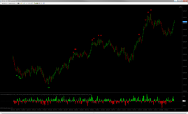 Volume-Balance-New-High-and-Low-Divergence