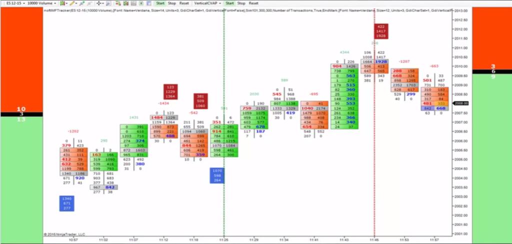 Ninja Order Flow Trading – OrderFlow-Traders Club