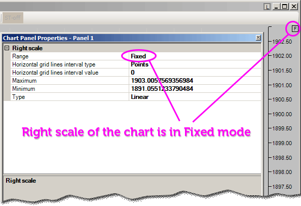 vnd_fixed_scale