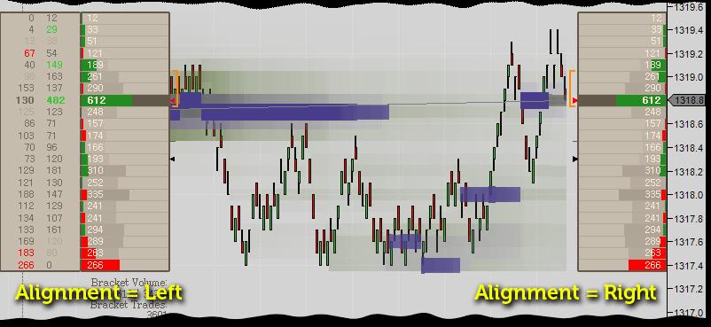 vnd_multi-profile_alignment
