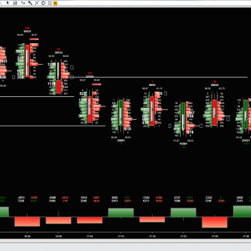 OrderFlow & Reading the Delta
