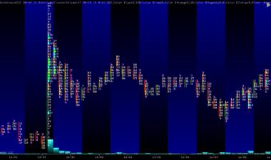 Cluster Volume & Chart